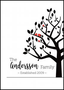 Personlig poster Family Tree I